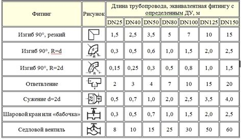 Калькулятор расчета системы отопления для загородного дома . онлайн программа . danfoss