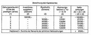 Aktivität Berechnen Beispiel : kapitalwert wirtschaftslexikon ~ Themetempest.com Abrechnung