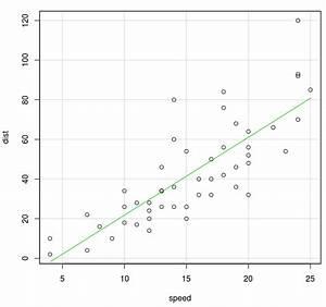 Coeficiente De Correlaci U00f3n En R