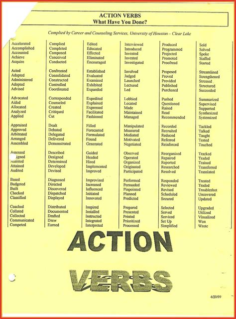 resume words resume words verbs list