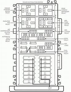 2003 Jeep Wrangler Fuse Box Diagram