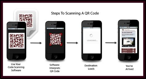 how to scan on iphone anise smith 171 qr codes for beginners