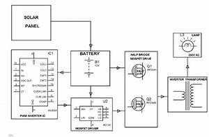 Micro Inverter Wiring Diagram