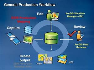 Esri Mapping  U0026 Charting Solution  Arcgis 10 Production Mapping