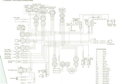 Yamaha Engine Schematics Auto Electrical Wiring Diagram