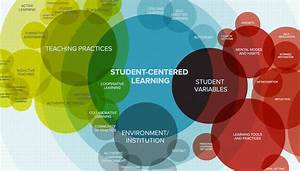 Engaging Students With Open
