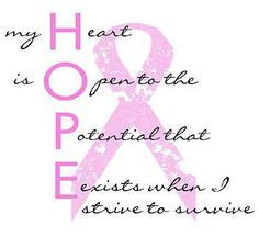 1000 about cancer quotes on breast