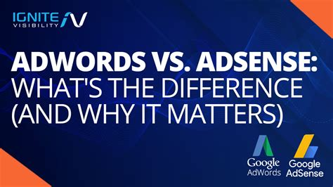 adwords adsense all questions answered