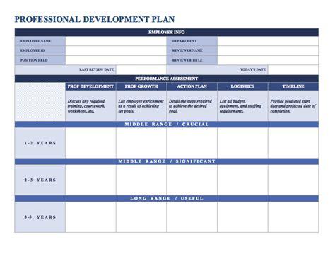 employee development plan template free employee performance review templates smartsheet