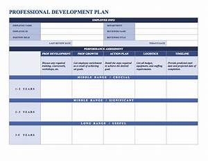 development plan template personal development plan With example cloud strategy document