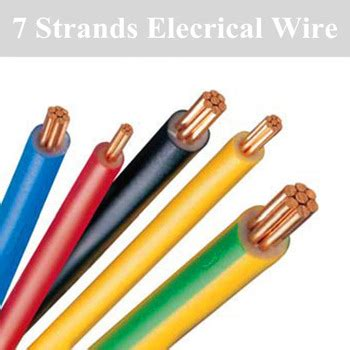 Electric Wire Pure Copper Coil