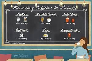 Tea Caffeine Comparison Chart How Much Caffeine Is In Coffee Tea And Soda