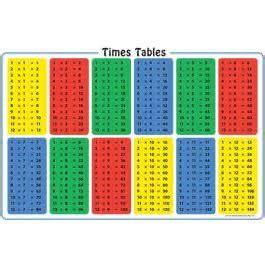times tables placemat  senses education