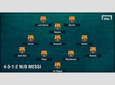 From 433 to 343 and 4312 Barcelona's tactical