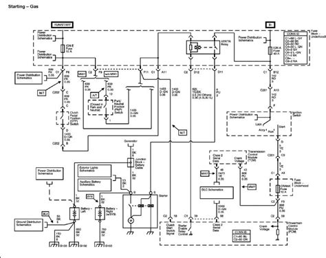 2002 Chevrolet Suburban Ignition Circuit by 03 Tahoe Will Not Turn And Start Plowsite