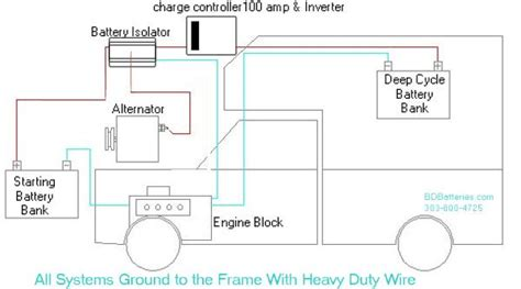 Battery Converter Charger Wiring Diagram Estima