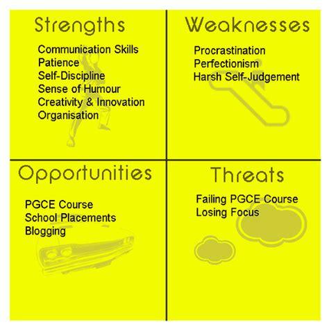 Strengths And Weaknesses Exles In Nursing by Emmett Pettey Swot Analysis Sle
