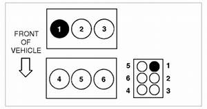 Firing Order  I Can Not Find The Wiring Diagram For My Car
