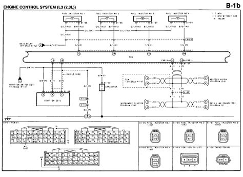 Wiring Diagram Mazda Atenza Forums