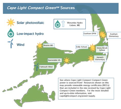 cape light compact power supply rates cape light compact