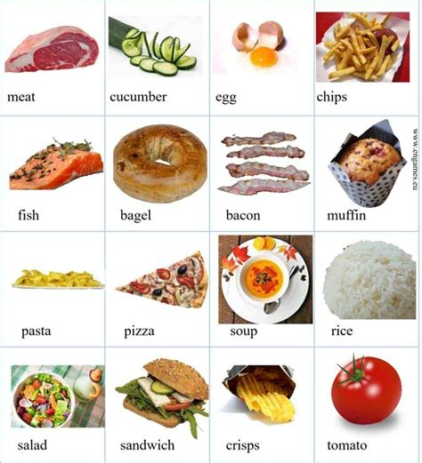 Foodpictionary2768x8441  Esl Buzz
