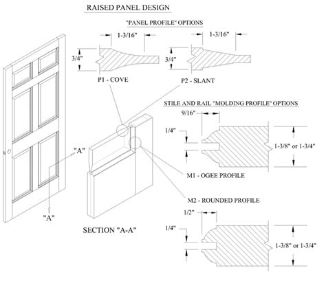 paneling for raised panel wood doors