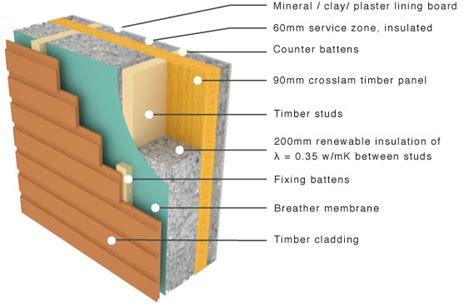 timber wall construction cross laminated timber clt external wall cladding exles