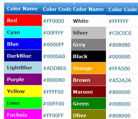 kitchen collection tanger color code picker 28 images html color code generator