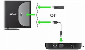 How Do I Set Up My Roku U00ae Streaming Player Or Streaming