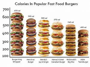Mcdonald Devil Food 39 S Nutrition Facts A Day Trip Into