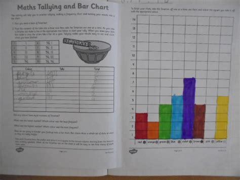 smarties maths dunbar primary school p blog