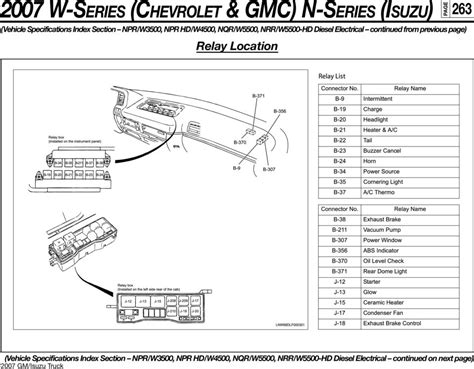 2002 Gmc W5500 Wiring Diagram by 2003 Isuzu Npr Wiring Diagram Downloaddescargar