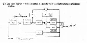 Solved  Use Block Diagram Reduction To Obtain The Transfer