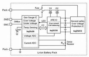 Design Fuel Gauging For Multicell Li