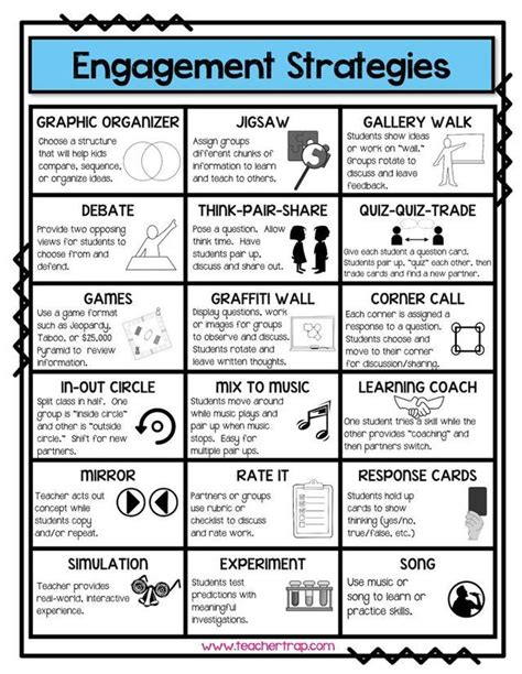 Engagement Strategies Reference Page  Perfect To Have Out During Planning! From Teacher Trap's