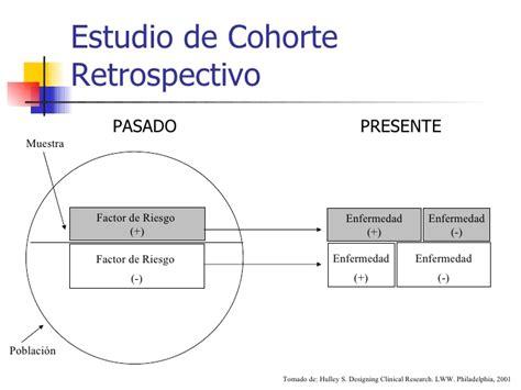 define retrospect cohortes retrospectivos 1