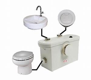 Prix Pompe De Relevage : pompe de relevage eaux us es installation sanitaire 3 ~ Dailycaller-alerts.com Idées de Décoration
