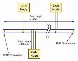 Can Bus Wiring Standard