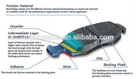 Brake Pads For Honda Civil For Rover 200 Ceramic Material