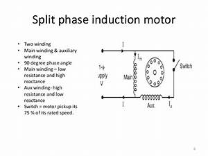 How Does A Split Phase Motor Work
