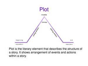 Story Elements Plot Diagram