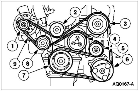 Solved Need Belt Diagram For Ford Escort Fixya