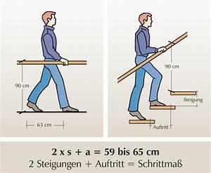 Norm Berechnen : treppen berechnen treppen berechnen with treppen ~ Themetempest.com Abrechnung