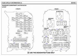 Fuse Box Diagram 2007 Hyundai Azera