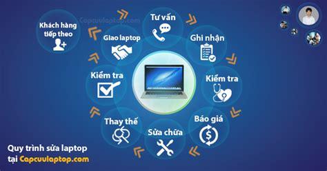 Thay Màn Hình Laptop, Sửa Màn Hình Laptop Lấy Liền