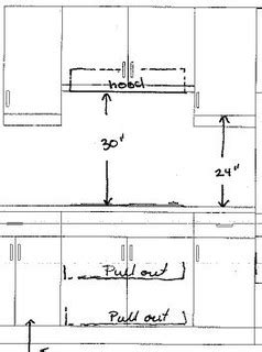 What non-combustible material for a cabinet above a range hood
