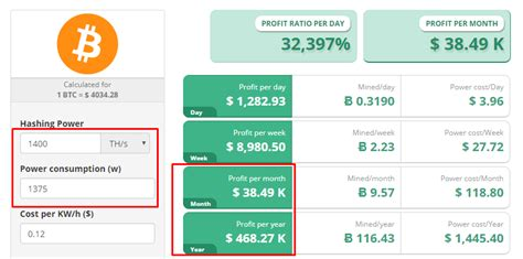 Watts per hash rate per second. Bitcoin Earnings Calculator - Earn Bitcoin No Captcha