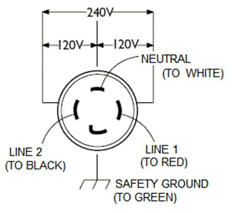 Generac Exl Generator Bonded Neutral Question