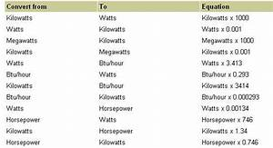 Attachment Browser Watts Conversion Table Jpg By