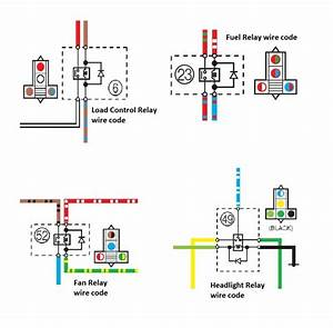 Fault Codes  Relay  Fuse Location  Wire Diagram